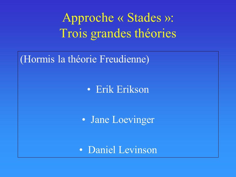 Approche « Stades »: Trois grandes théories (Hormis la théorie Freudienne) Erik Erikson Jane Loevinger Daniel Levinson