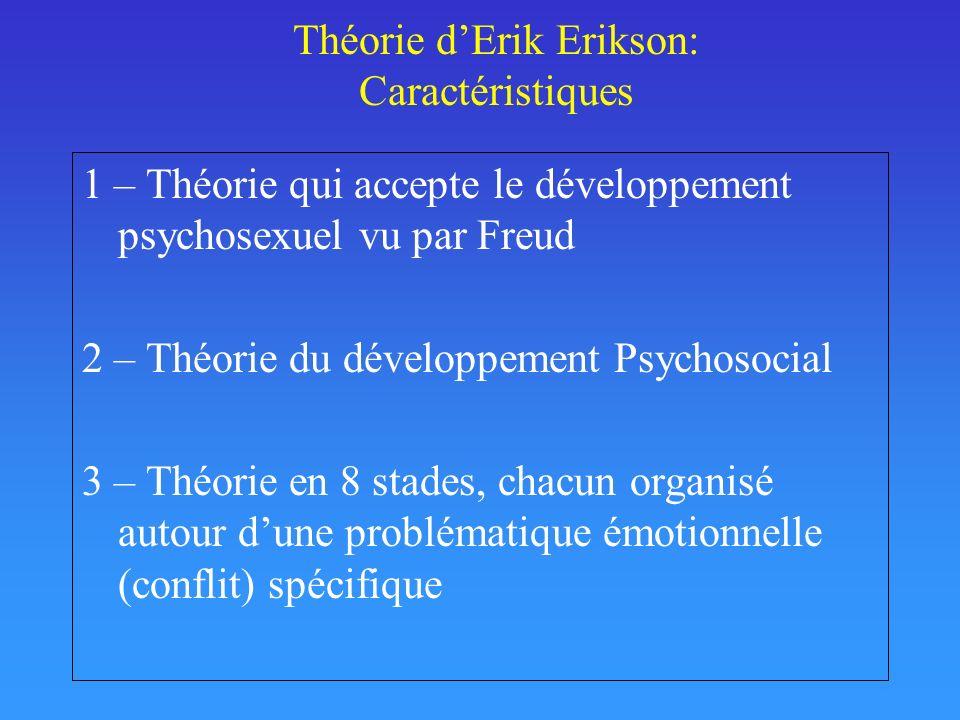 Théorie dErik Erikson: Caractéristiques 1 – Théorie qui accepte le développement psychosexuel vu par Freud 2 – Théorie du développement Psychosocial 3