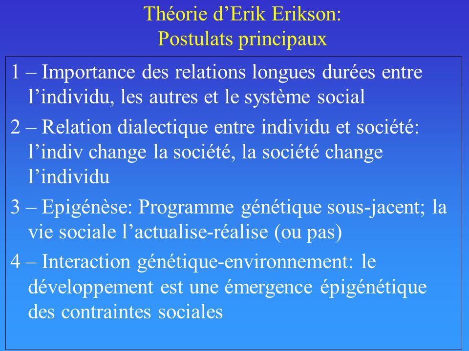 Théorie dErik Erikson: Postulats principaux 1 – Importance des relations longues durées entre lindividu, les autres et le système social 2 – Relation
