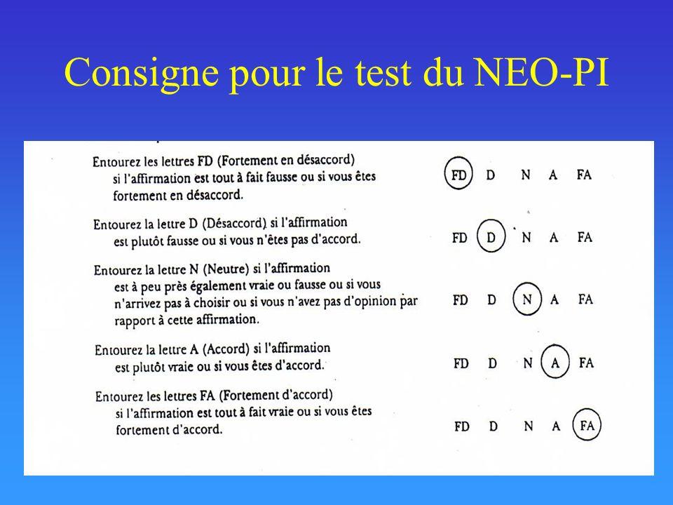 Consigne pour le test du NEO-PI