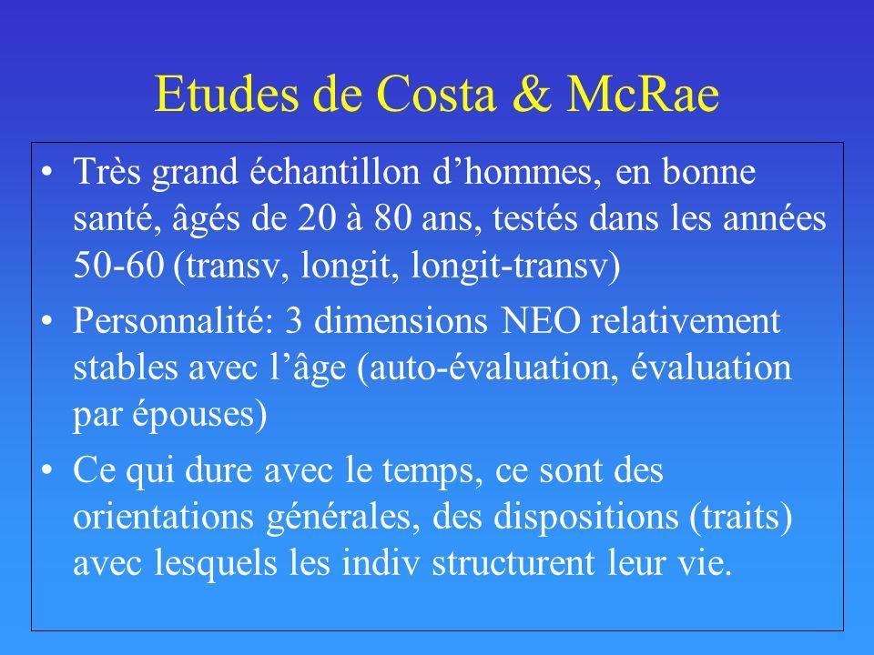 Etudes de Costa & McRae Très grand échantillon dhommes, en bonne santé, âgés de 20 à 80 ans, testés dans les années 50-60 (transv, longit, longit-tran