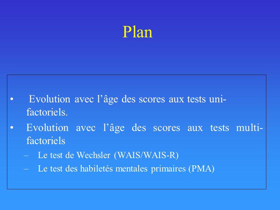 Plan Evolution avec lâge des scores aux tests uni- factoriels. Evolution avec lâge des scores aux tests multi- factoriels –Le test de Wechsler (WAIS/W