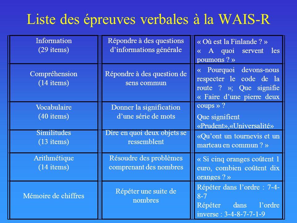 Liste des épreuves verbales à la WAIS-R Information (29 items) Répondre à des questions dinformations générale « Où est la Finlande ? » « A quoi serve