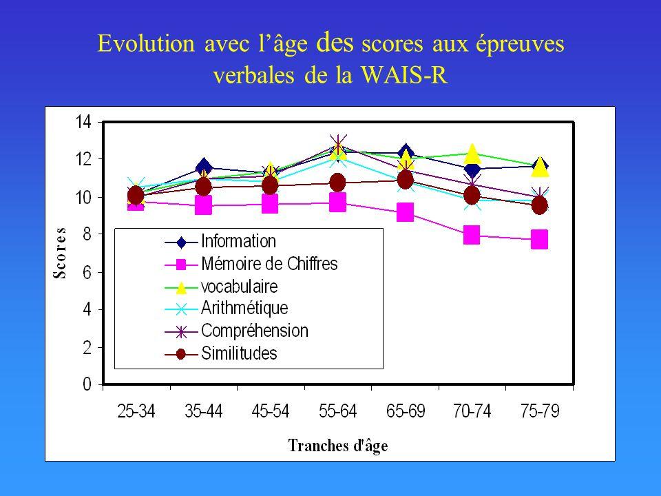 Evolution avec lâge des scores aux épreuves verbales de la WAIS-R