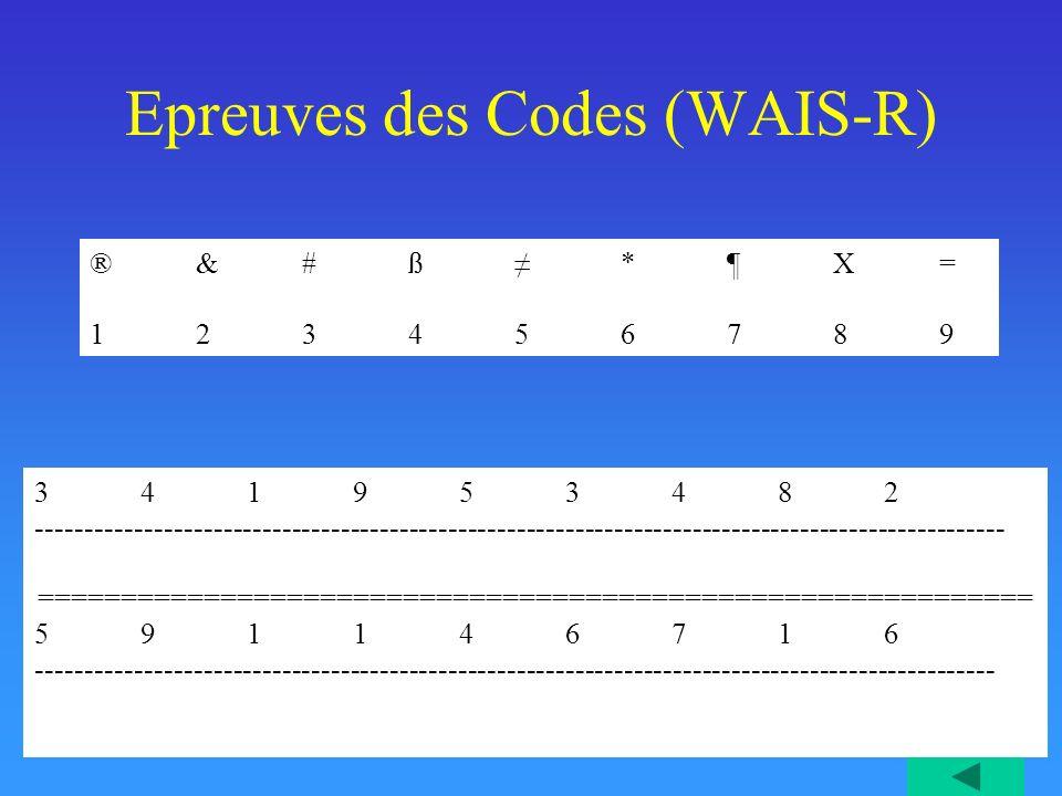 Epreuves des Codes (WAIS-R) ®&#ß*¶X= 123456789 341953482 ---------------------------------------------------------------------------------------------