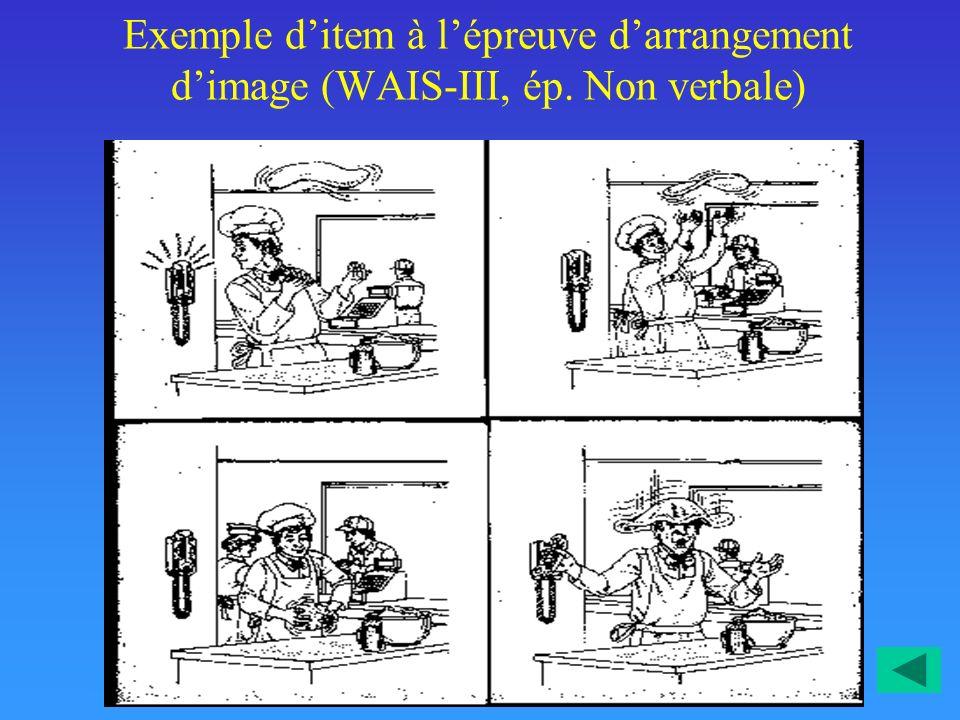 Exemple ditem à lépreuve darrangement dimage (WAIS-III, ép. Non verbale)