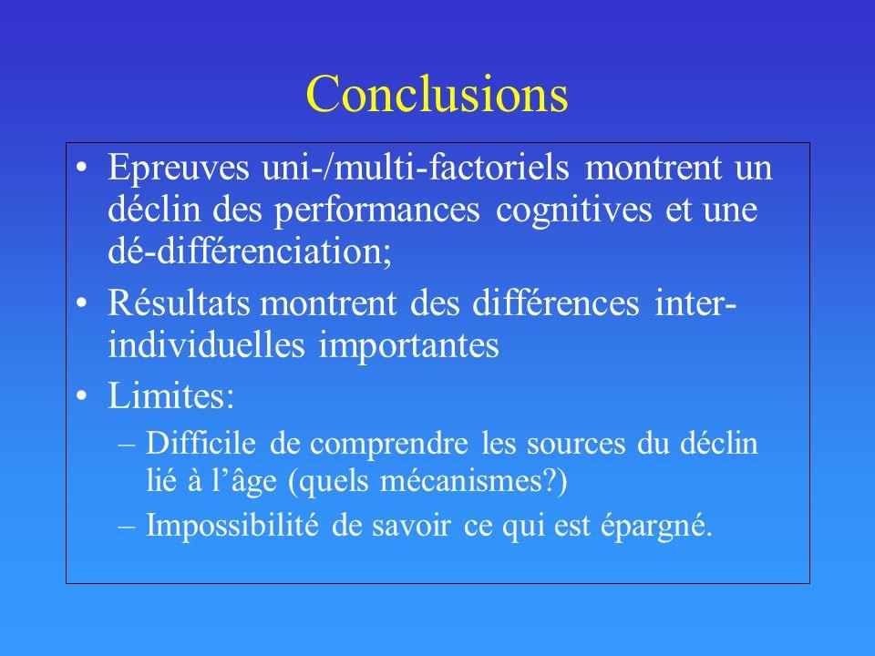 Conclusions Epreuves uni-/multi-factoriels montrent un déclin des performances cognitives et une dé-différenciation; Résultats montrent des différence