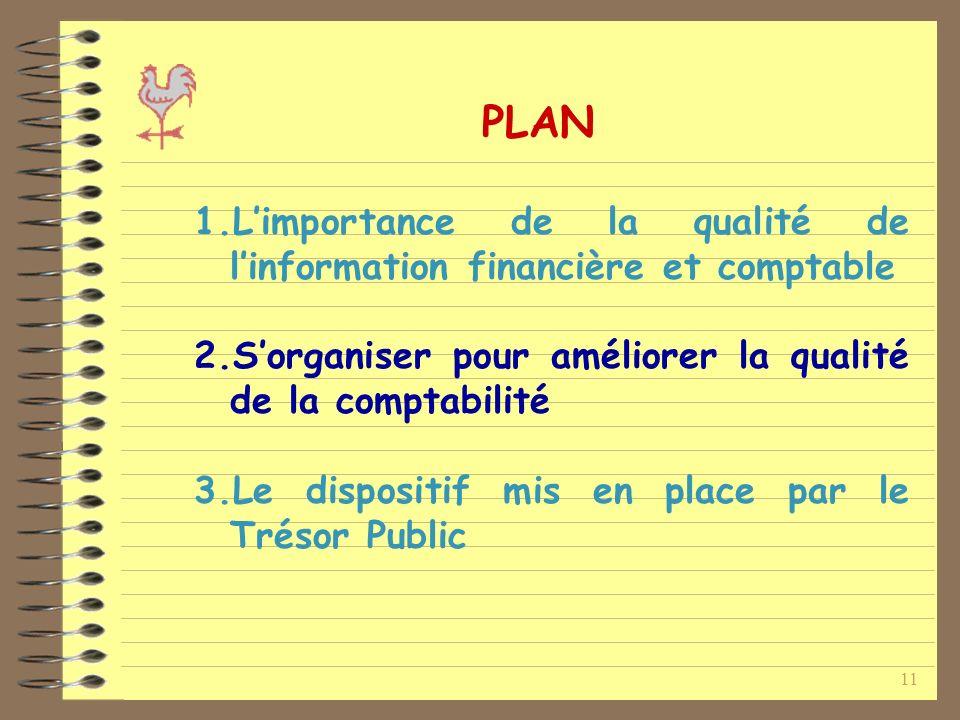 11 PLAN 1.Limportance de la qualité de linformation financière et comptable 2.Sorganiser pour améliorer la qualité de la comptabilité 3.Le dispositif mis en place par le Trésor Public