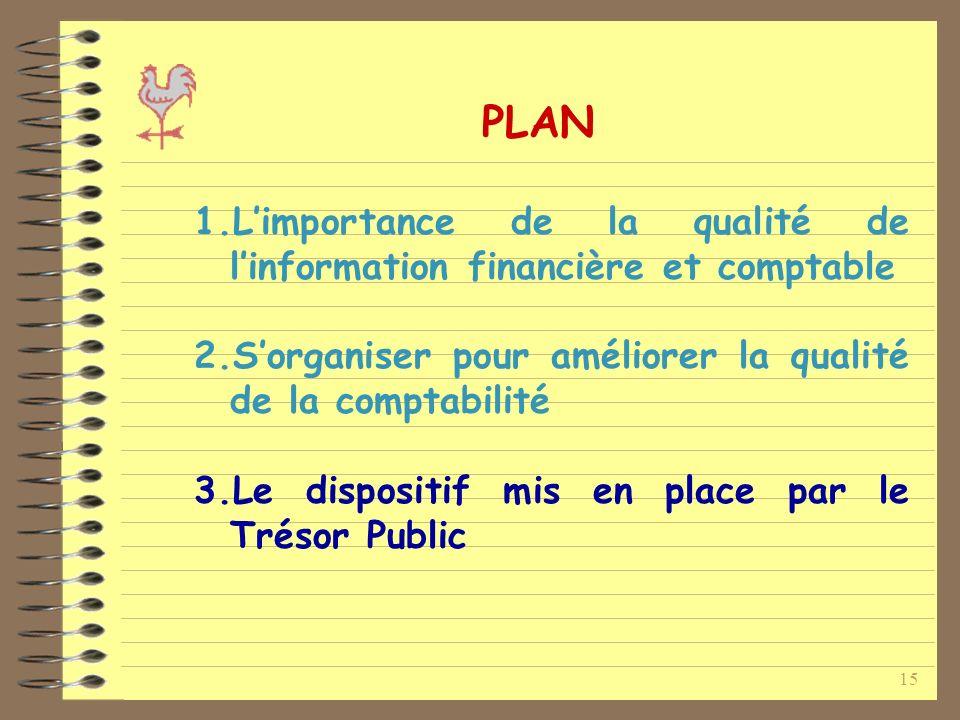 15 PLAN 1.Limportance de la qualité de linformation financière et comptable 2.Sorganiser pour améliorer la qualité de la comptabilité 3.Le dispositif mis en place par le Trésor Public