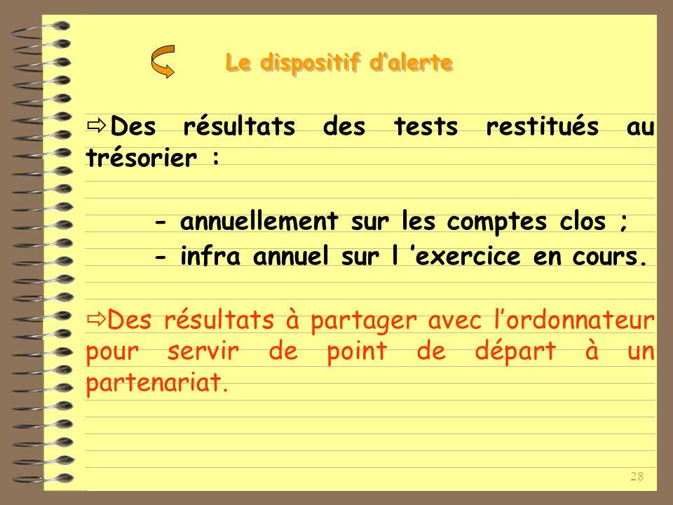 28 Des résultats des tests restitués au trésorier : - annuellement sur les comptes clos ; - infra annuel sur l exercice en cours.