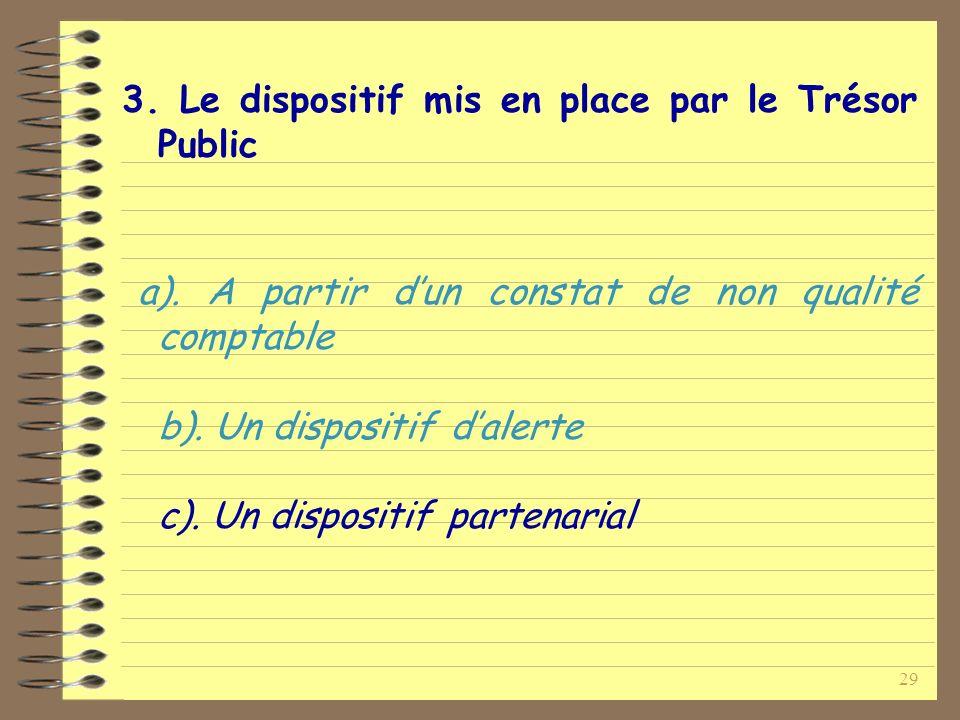 29 3. Le dispositif mis en place par le Trésor Public a).