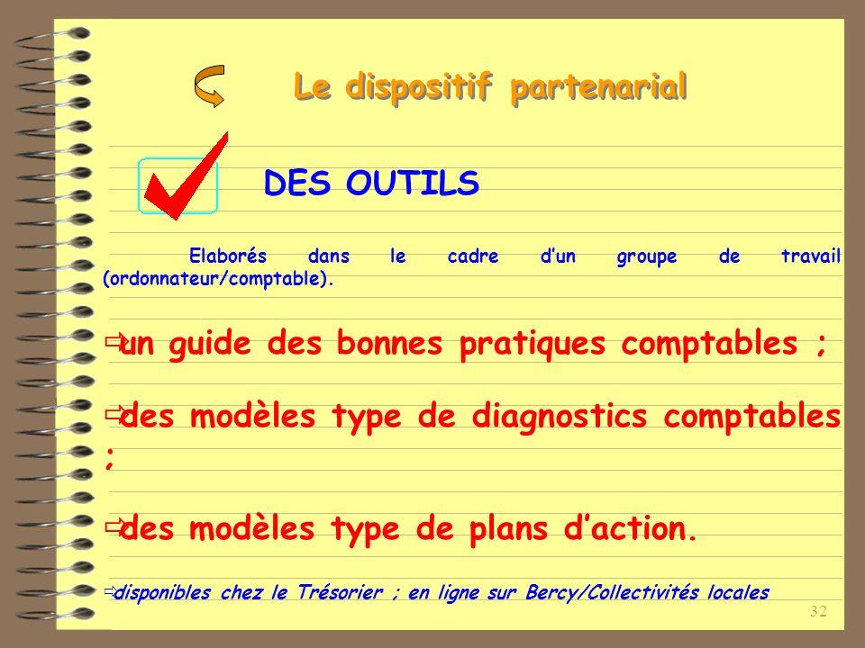 32 DES OUTILS Elaborés dans le cadre dun groupe de travail (ordonnateur/comptable).
