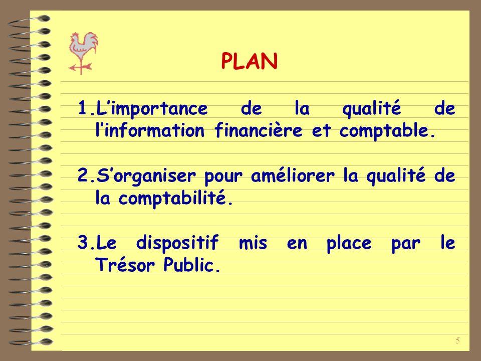 5 PLAN 1.Limportance de la qualité de linformation financière et comptable.