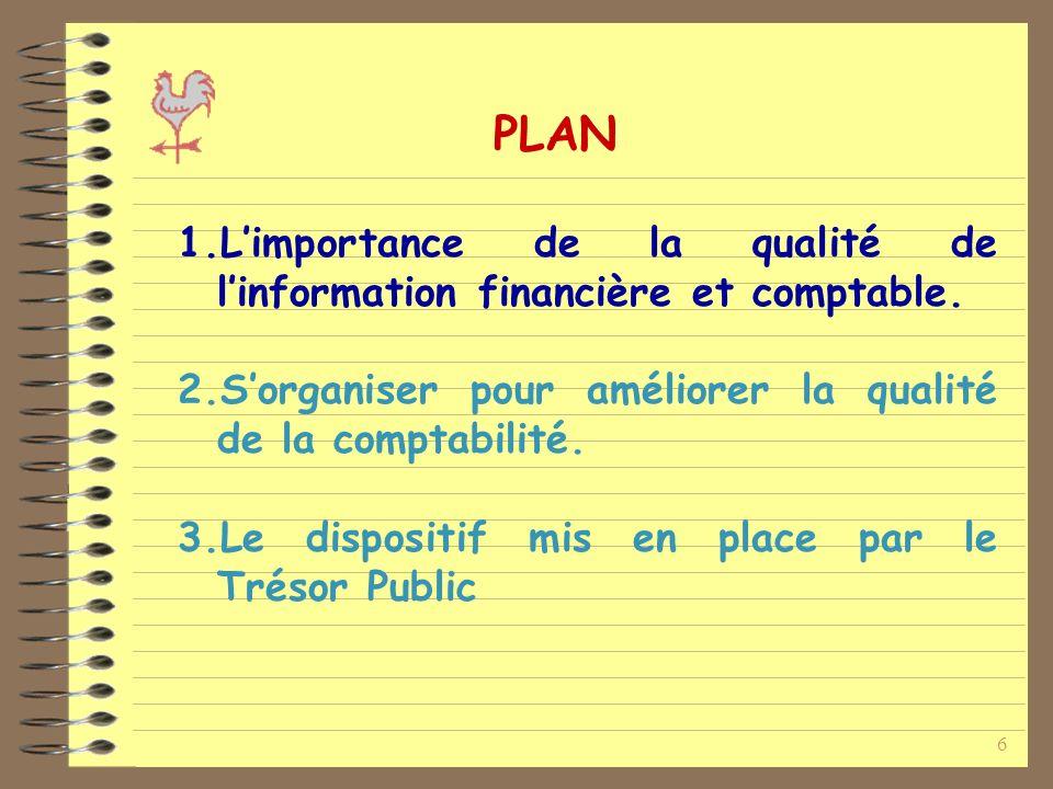 6 PLAN 1.Limportance de la qualité de linformation financière et comptable.