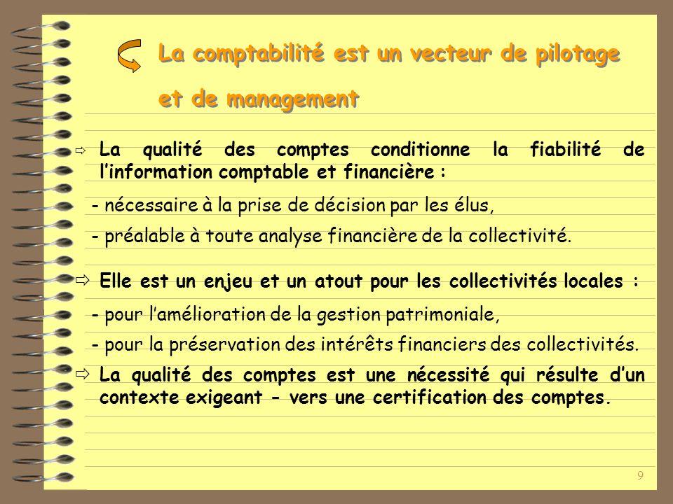 9 La qualité des comptes conditionne la fiabilité de linformation comptable et financière : - nécessaire à la prise de décision par les élus, - préalable à toute analyse financière de la collectivité.