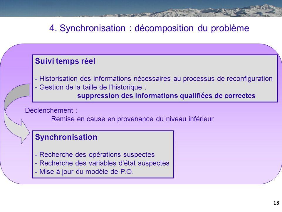 17 4. Synchronisation : génération règles origines - conséquences Pré-condition non respectée pas deffet et aucune dégradation de la chaîne fonctionne