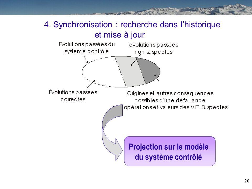 19 4. Suivi : historisation et réduction Si leffet final dun comportement est correct Les (pré-)conditions et (pré-)contraintes associées sont correct