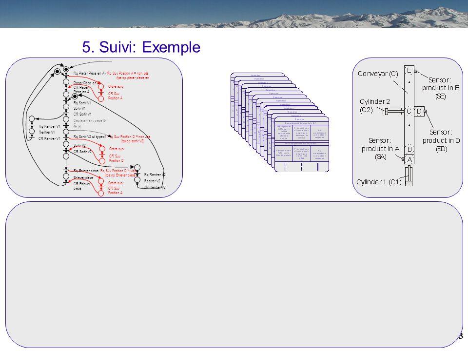 22 5. Exemple illustratif : poste de tri automatique Partie opérative : - 3 capteurs de surveillance produit - 2 vérins - 1 convoyeur