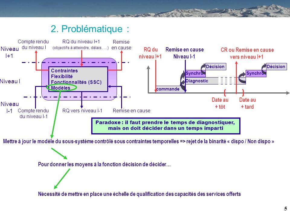 4 2. Problématique Diagnostic basé sur une connaissance du fonctionnement anormal systèmes experts signature temporelle dune défaillance Modèle du fon