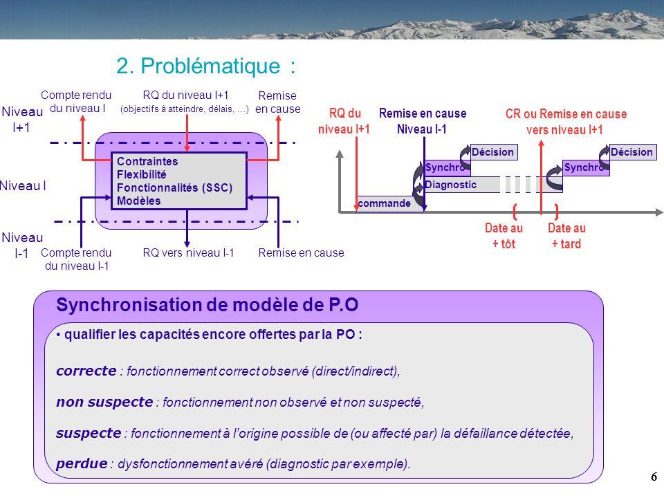5 2. Problématique : Synchro Décision commande Diagnostic Synchro Décision RQ du niveau I+1 Remise en cause Niveau I-1 CR ou Remise en cause vers nive
