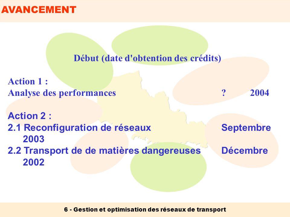 AVANCEMENT 6 - Gestion et optimisation des réseaux de transport Début (date d'obtention des crédits) Action 1 : Analyse des performances? 2004 Action