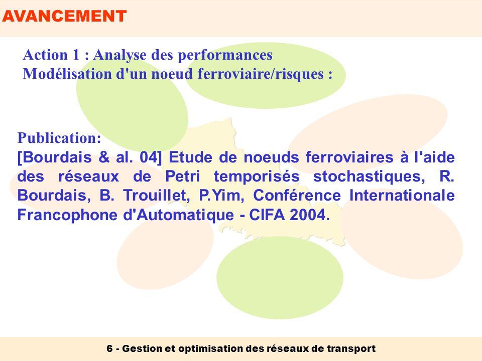 AVANCEMENT 6 - Gestion et optimisation des réseaux de transport Action 1 : Analyse des performances Modélisation d'un noeud ferroviaire/risques : Publ