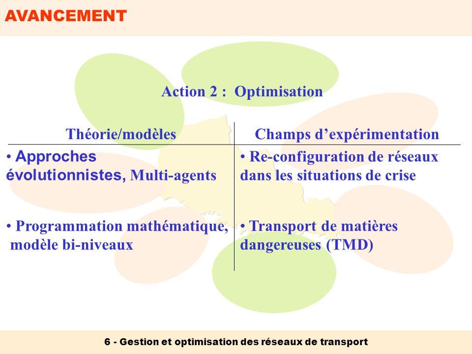 6 - Gestion et optimisation des réseaux de transport Action 2 : Optimisation Re-configuration de réseaux dans les situations de crise Approches évolut