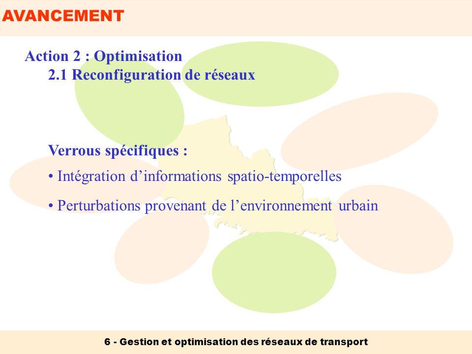 6 - Gestion et optimisation des réseaux de transport Action 2 : Optimisation 2.1 Reconfiguration de réseaux Verrous spécifiques : Intégration dinforma