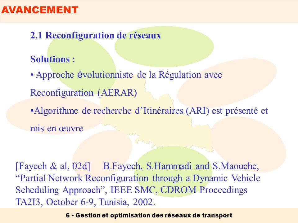 AVANCEMENT 6 - Gestion et optimisation des réseaux de transport 2.1 Reconfiguration de réseaux Solutions : Approche é volutionniste de la Régulation a