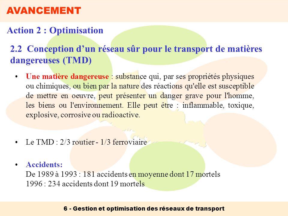 AVANCEMENT 6 - Gestion et optimisation des réseaux de transport Action 2 : Optimisation 2.2 Conception dun réseau sûr pour le transport de matières da