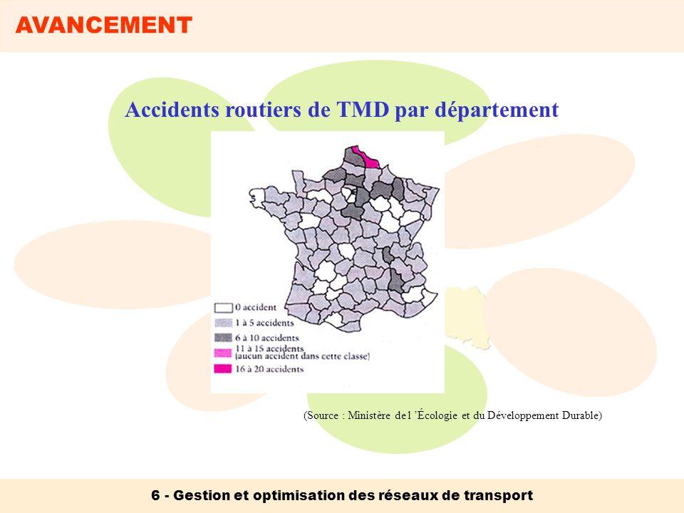 AVANCEMENT 6 - Gestion et optimisation des réseaux de transport (Source : Ministère de l Écologie et du Développement Durable) Accidents routiers de T