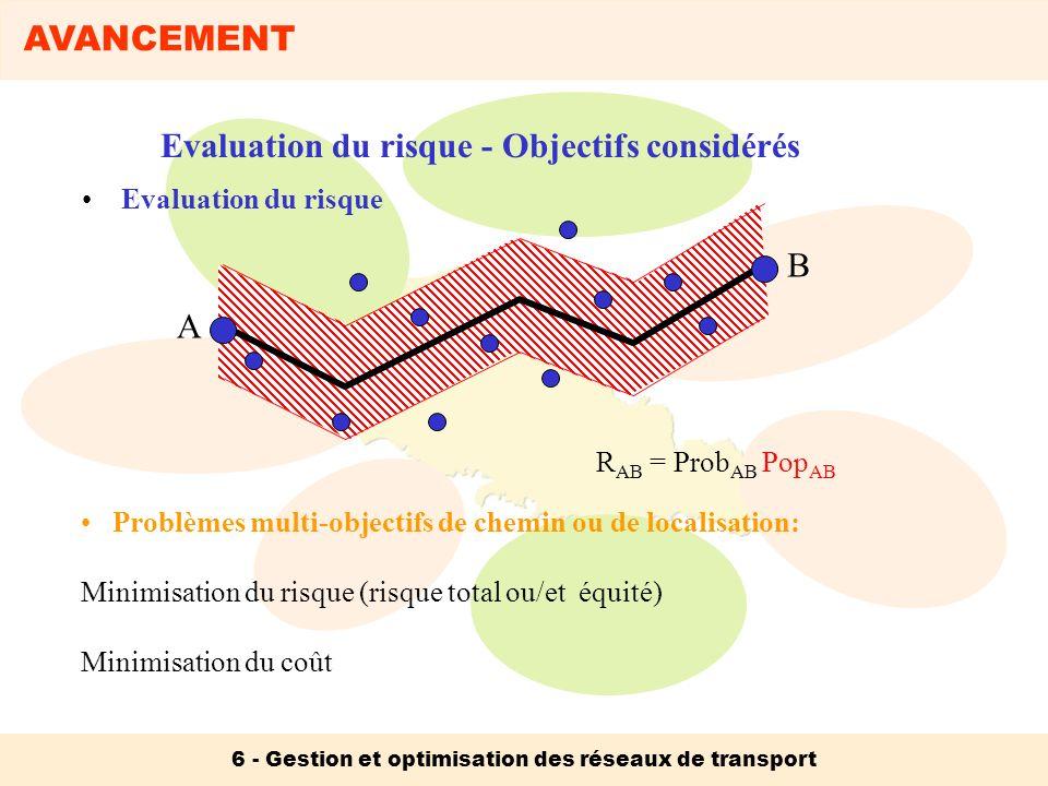 AVANCEMENT 6 - Gestion et optimisation des réseaux de transport Evaluation du risque - Objectifs considérés Evaluation du risque A B R AB = Prob AB Po