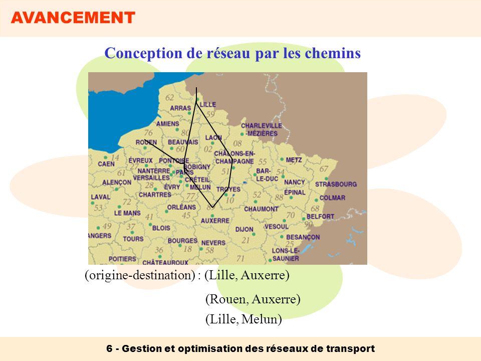 AVANCEMENT 6 - Gestion et optimisation des réseaux de transport Conception de réseau par les chemins (origine-destination) : (Lille, Auxerre) (Rouen,