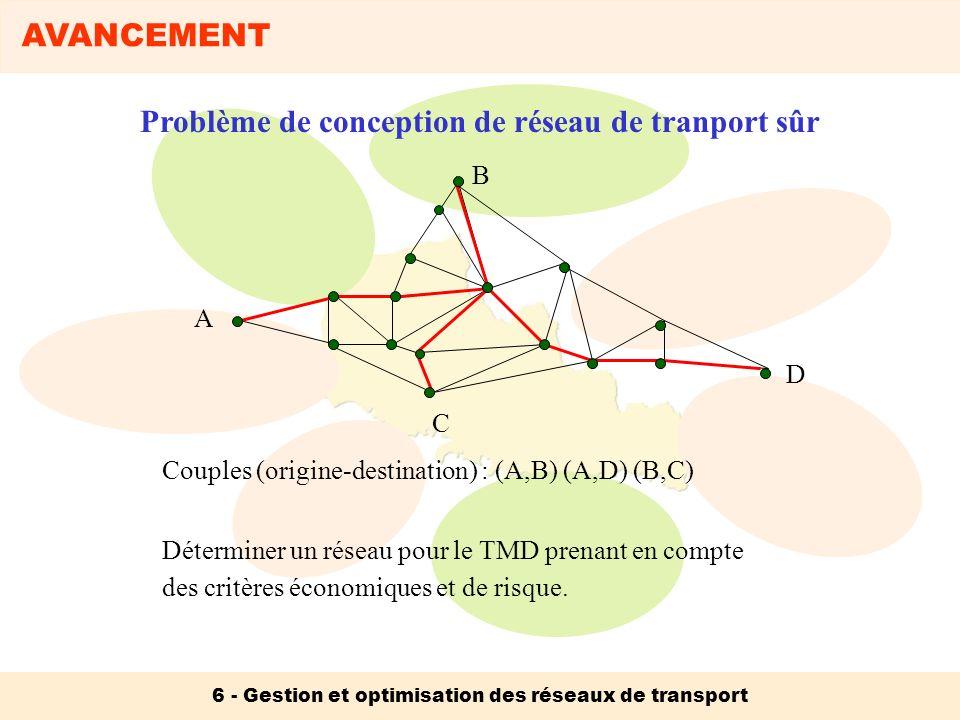 AVANCEMENT 6 - Gestion et optimisation des réseaux de transport Problème de conception de réseau de tranport sûr A B C D Couples (origine-destination)