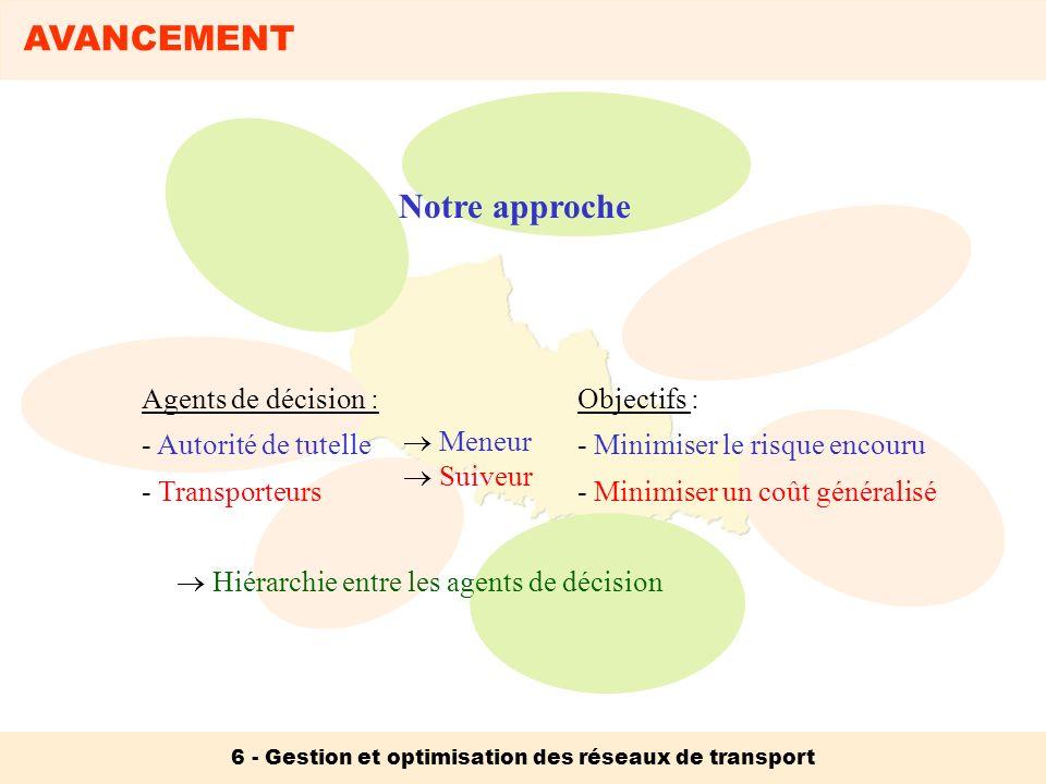 AVANCEMENT 6 - Gestion et optimisation des réseaux de transport Notre approche Agents de décision : - Autorité de tutelle - Transporteurs Objectifs :
