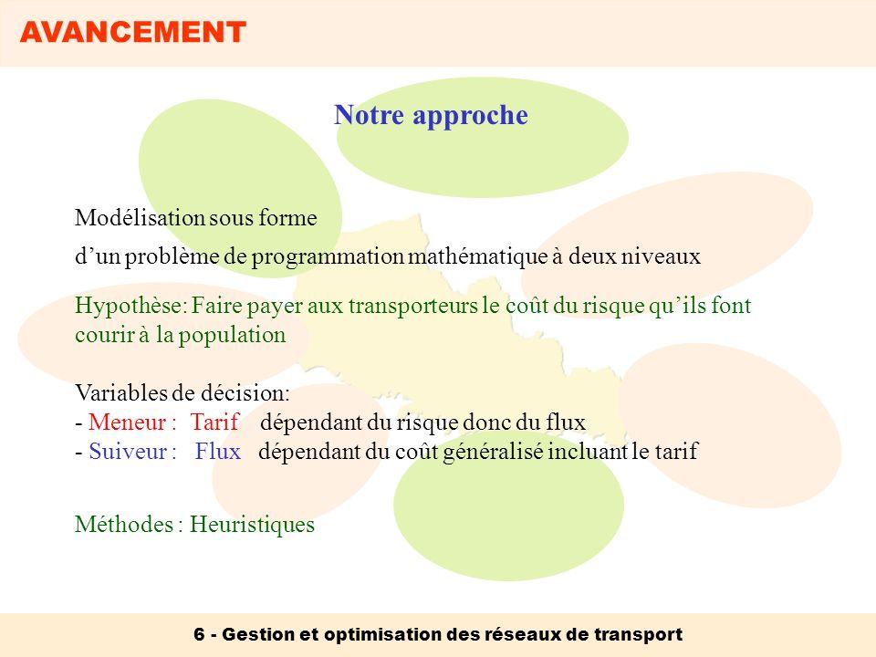 AVANCEMENT 6 - Gestion et optimisation des réseaux de transport Notre approche Modélisation sous forme dun problème de programmation mathématique à de