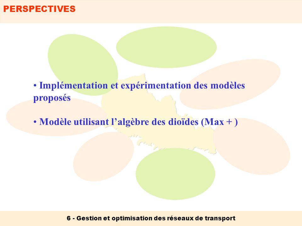 PERSPECTIVES 6 - Gestion et optimisation des réseaux de transport Implémentation et expérimentation des modèles proposés Modèle utilisant lalgèbre des