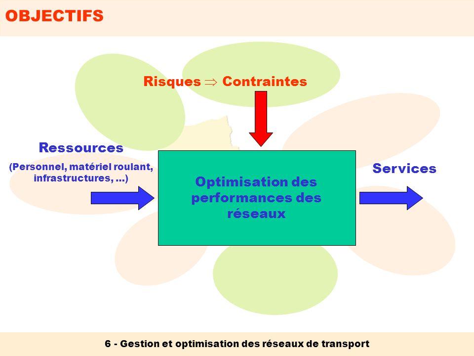 OBJECTIFS 6 - Gestion et optimisation des réseaux de transport Optimisation des performances des réseaux Services Ressources (Personnel, matériel roul