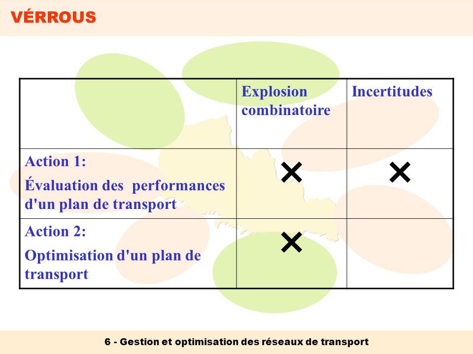 VÉRROUS 6 - Gestion et optimisation des réseaux de transport Explosion combinatoire Incertitudes Action 1: Évaluation des performances d'un plan de tr