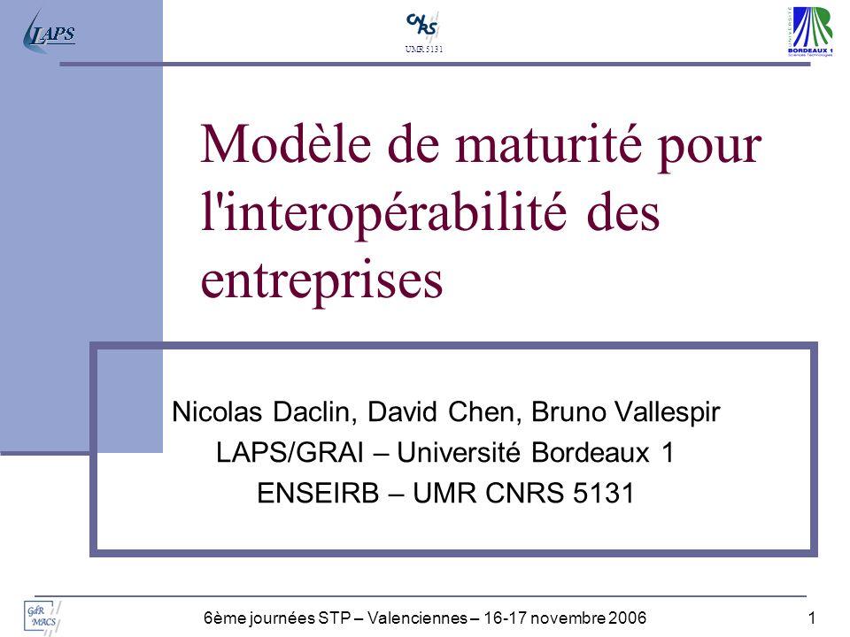 6ème journées STP – Valenciennes – 16-17 novembre 2006 2 Plan de lexposé Introduction Les modèles de maturités pour linteropérabilité Caractéristique Structure Types dinteropérabilité Systèmes dinteropérabilité Niveaux de maturité Conclusion