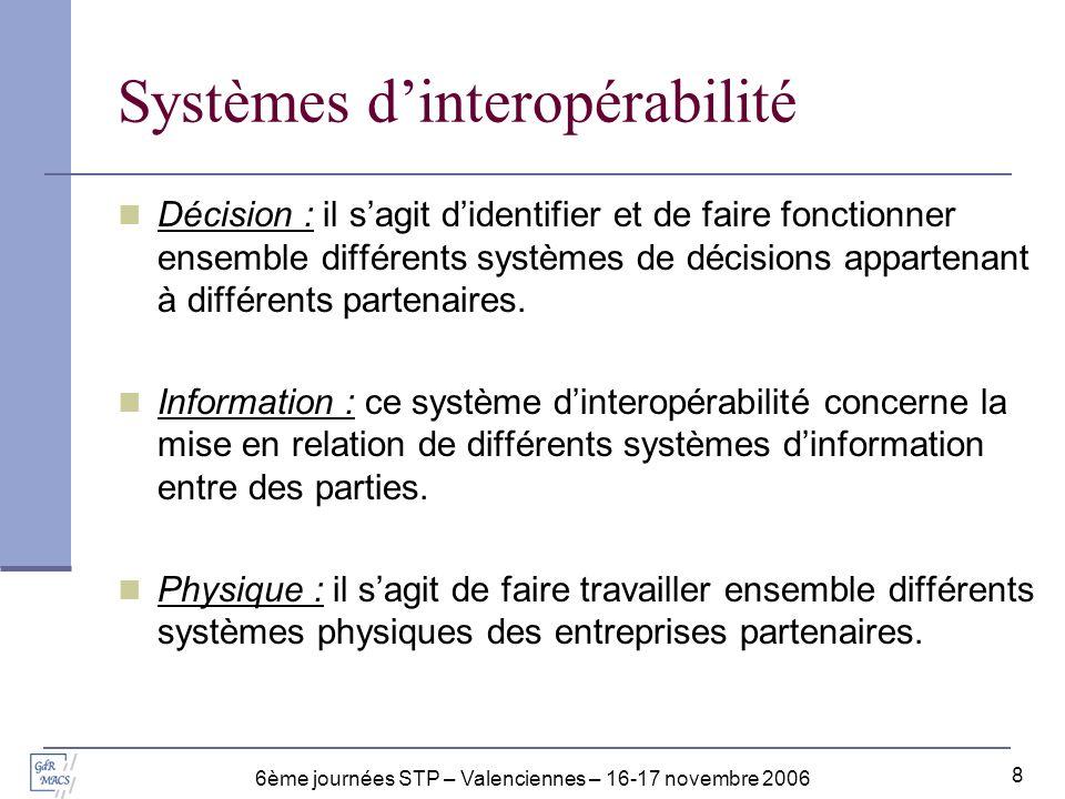 6ème journées STP – Valenciennes – 16-17 novembre 2006 9 Types dinteropérabilité Conceptuel : concerne les différences syntaxiques et sémantiques des informations à échanger et partager.
