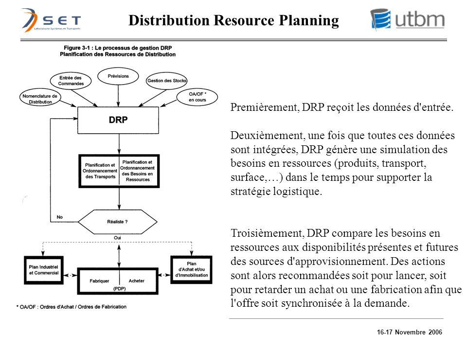 16-17 Novembre 2006 Distribution Resource Planning Premièrement, DRP reçoit les données d'entrée. Deuxièmement, une fois que toutes ces données sont i