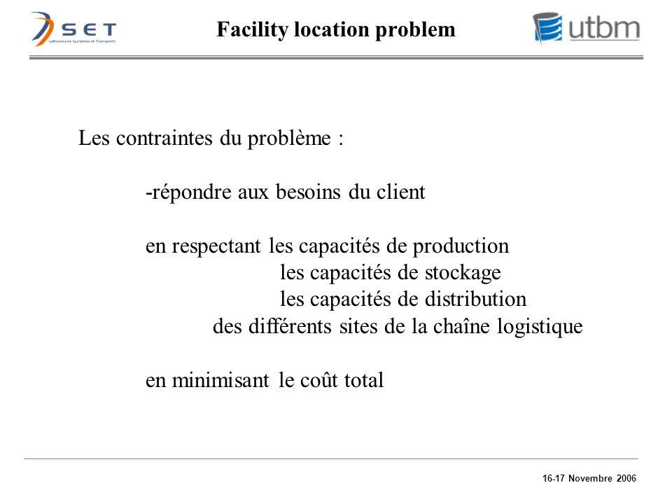 16-17 Novembre 2006 Les contraintes du problème : -répondre aux besoins du client en respectant les capacités de production les capacités de stockage