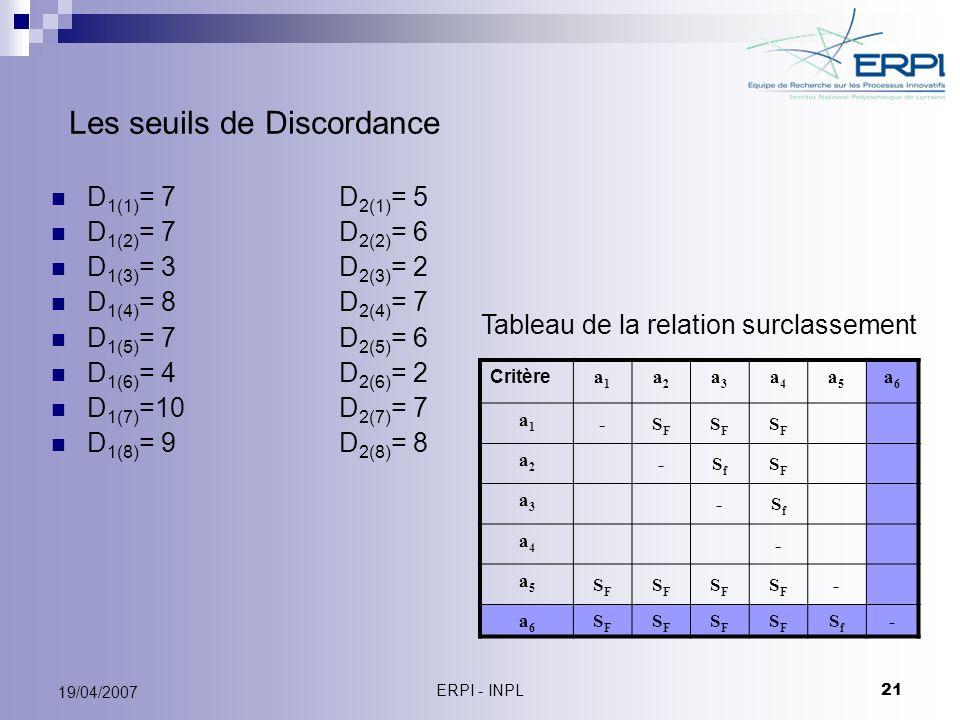 ERPI - INPL 21 19/04/2007 Les seuils de Discordance D 1(1) = 7 D 2(1) = 5 D 1(2) = 7D 2(2) = 6 D 1(3) = 3D 2(3) = 2 D 1(4) = 8D 2(4) = 7 D 1(5) = 7D 2