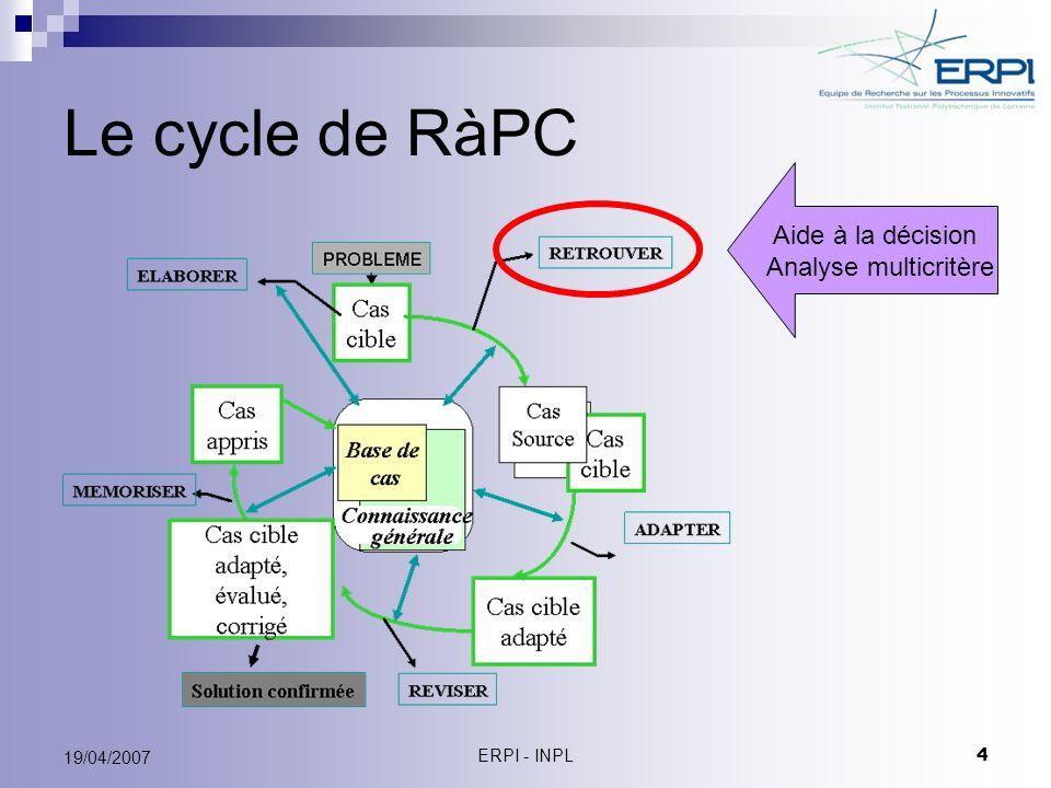ERPI - INPL 25 19/04/2007 Conclusion Le RàPC et lAnalyse Multicritère sont des méthodologies de résolution de problèmes, qui impliquent des sélections, des sur- classements et lagrégation des meilleures solutions, Elles fournissent toutes les deux des raisonnements afin dadapter les solutions des meilleurs compromis, Pour la recherche dun classement de résolution des problèmes nous avons initié une approche de lanalyse multicritère comme les méthodes ELECTRE I ELECTRE II, Nous avons présenté les résultats de la méthode ELECTRE II qui sont plus précis que ceux issus dELECTRE I.