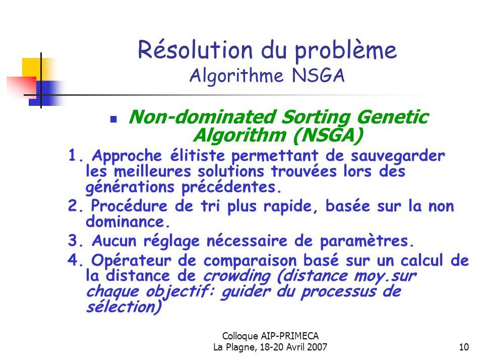 Colloque AIP-PRIMECA La Plagne, 18-20 Avril 200710 Résolution du problème Algorithme NSGA Non-dominated Sorting Genetic Algorithm (NSGA) 1. Approche é
