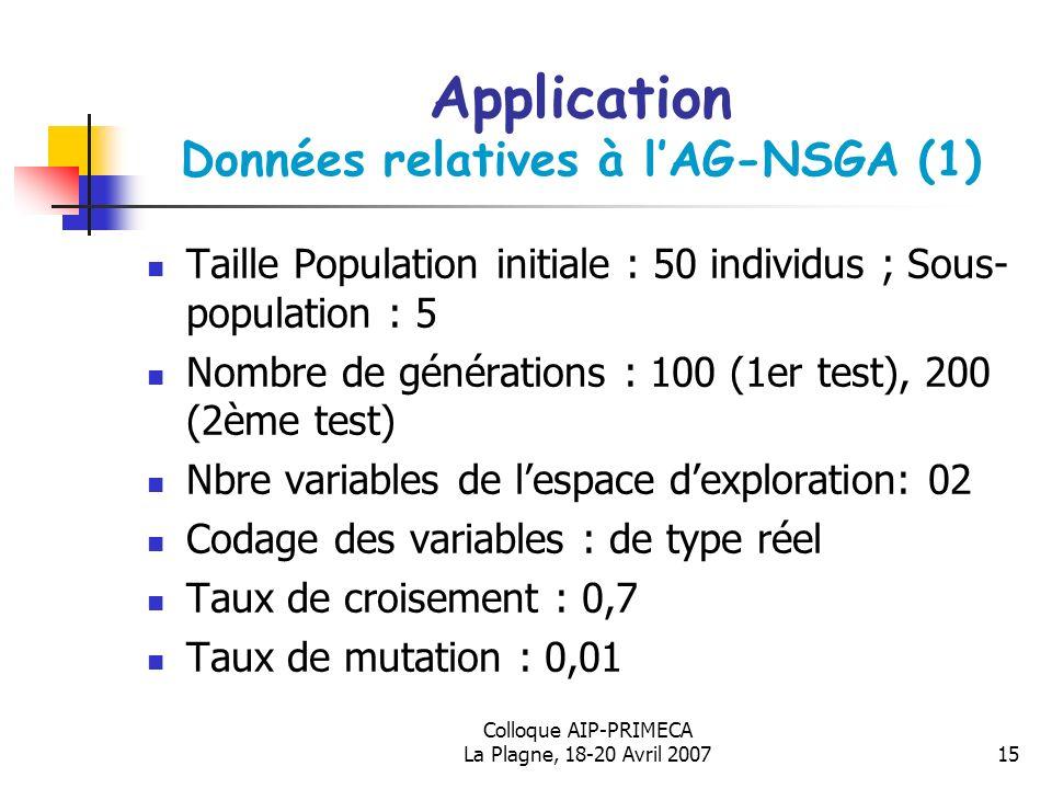 Colloque AIP-PRIMECA La Plagne, 18-20 Avril 200715 Application Données relatives à lAG-NSGA (1) Taille Population initiale : 50 individus ; Sous- popu