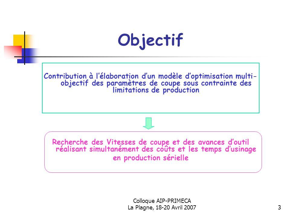 Colloque AIP-PRIMECA La Plagne, 18-20 Avril 20073 Objectif Contribution à lélaboration dun modèle doptimisation multi- objectif des paramètres de coup