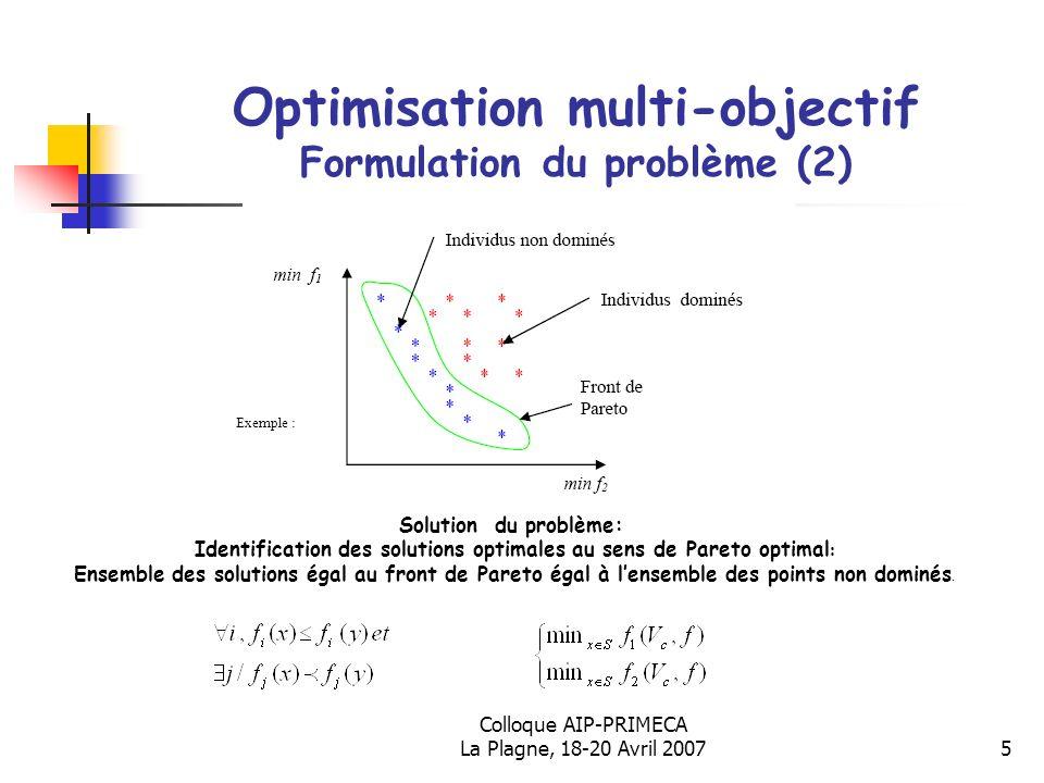 Colloque AIP-PRIMECA La Plagne, 18-20 Avril 20075 Optimisation multi-objectif Formulation du problème (2) Solution du problème: Identification des sol