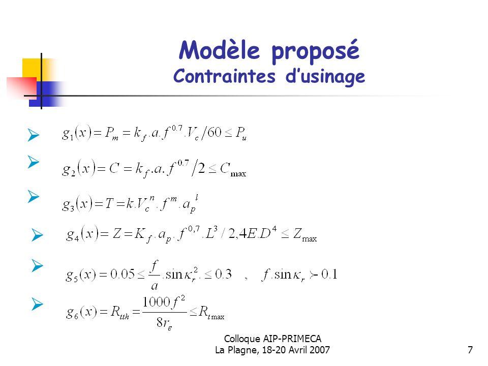 Colloque AIP-PRIMECA La Plagne, 18-20 Avril 20078 Modèle proposé Espace de Recherche Couple Outil-Matière